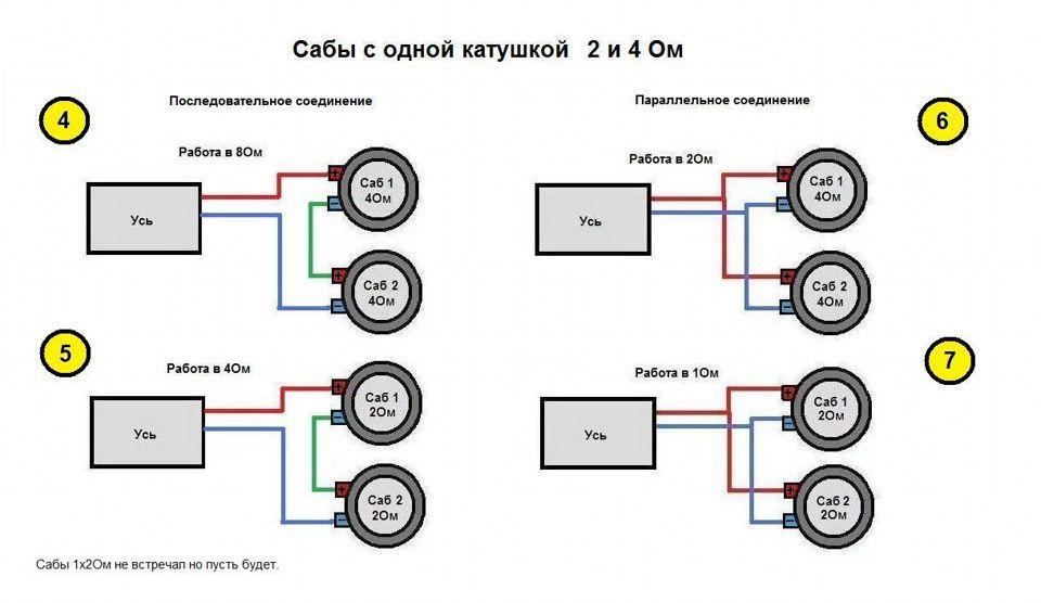 Схема подключения сабвуфера и усилителя