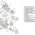 karbyurator-pierburg-2ee-na-modelyax-volkswagen-golf-jetta-1