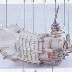 samostoyatelnaya-razborka-korobki-peredach-vaz-2106-2